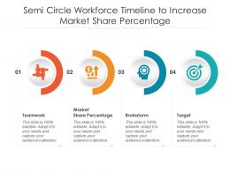 Semi Circle Workforce Timeline To Increase Market Share Percentage