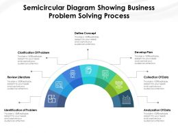 Semicircular Diagram Showing Business Problem Solving Process