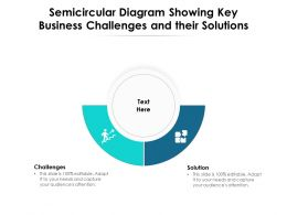 Semicircular Diagram Showing Key Business Challenges And Their Solutions