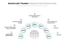Semicircular Timeline Displaying Yearly Business Goals