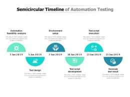 Semicircular Timeline Of Automation Testing
