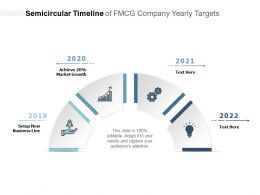 Semicircular Timeline Of FMCG Company Yearly Targets