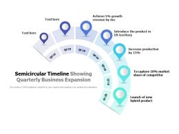 Semicircular Timeline Showing Quarterly Business Expansion
