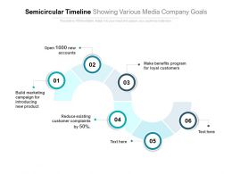 Semicircular Timeline Showing Various Media Company Goals