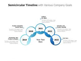 Semicircular Timeline With Various Company Goals