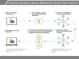 Sending Receiving Money Blockchain Bitcoin Over Network