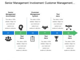 Senior Management Involvement Customer Management System Marketing Communication