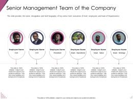 Senior Management Team Of The Company Pitch Deck For After Market Investment Ppt Topics