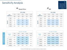 Sensitivity Analysis Price Ppt Powerpoint Presentation Portfolio Slide Portrait