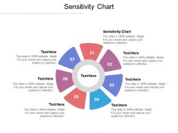 Sensitivity Chart Ppt Powerpoint Presentation Gallery Structure Cpb