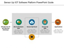 Sensor Up Iot Software Platform Powerpoint Guide