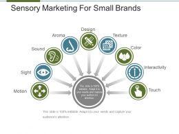 Sensory Marketing For Small Brands Presentation Outline