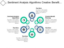 Sentiment Analysis Algorithms Creative Benefit Planning Data Visualization Processing Cpb
