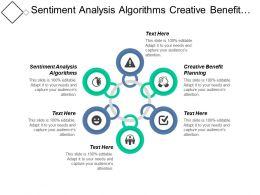 Sentiment Analysis Algorithms Creative Benefit Planning Data Visualization Processing Cpb