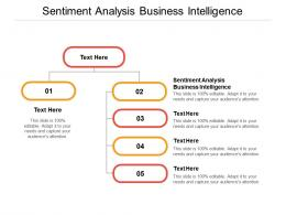 Sentiment Analysis Business Intelligence Ppt Powerpoint Presentation Outline Inspiration Cpb