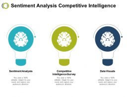 Sentiment Analysis Competitive Intelligence Survey Data Visuals Effects Cpb