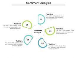 Sentiment Analysis Ppt Powerpoint Presentation Model Templates Cpb