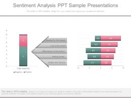 Sentiment Analysis Ppt Sample Presentations