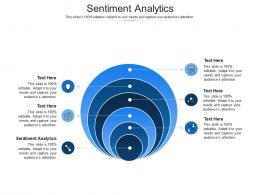 Sentiment Analytics Ppt Powerpoint Presentation Portfolio Samples Cpb