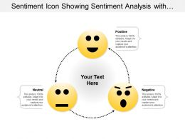 Sentiment Icon Showing Sentiment Analysis With 3 Different Moods