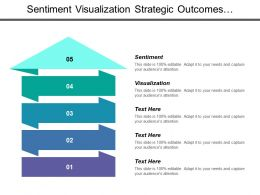 Sentiment Visualization Strategic Outcomes Programme Activity Data Analysis Framework