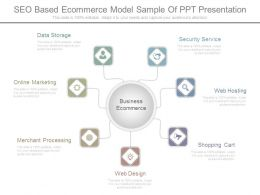 Seo Based Ecommerce Model Sample Of Ppt Presentation