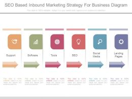 Seo Based Inbound Marketing Strategy For Business Diagram