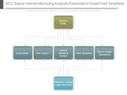 Seo Based Internet Marketing Analysis Presentation Powerpoint Templates