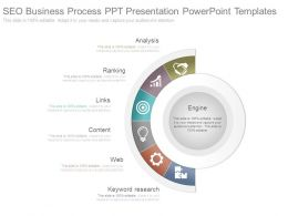 Seo Business Process Ppt Presentation Powerpoint Templates
