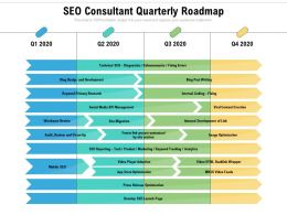 SEO Consultant Quarterly Roadmap