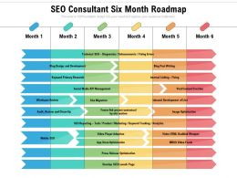 SEO Consultant Six Month Roadmap