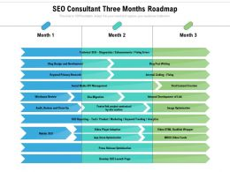 SEO Consultant Three Months Roadmap