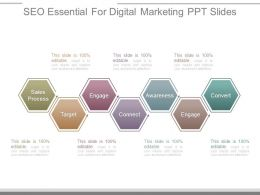 Seo Essential For Digital Marketing Ppt Slides