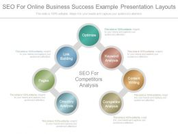 Seo For Online Business Success Example Presentation Layouts