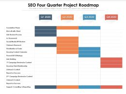 SEO Four Quarter Project Roadmap