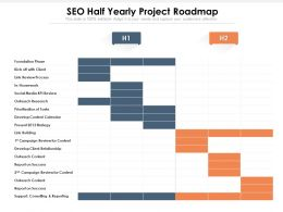 SEO Half Yearly Project Roadmap