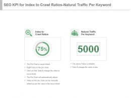 Seo Kpi For Index To Crawl Ratios Natural Traffic Per Keyword Presentation Slide