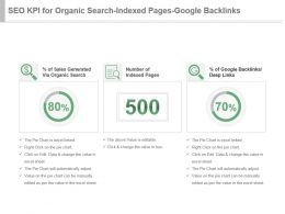 Seo Kpi For Organic Search Indexed Pages Google Backlinks Powerpoint Slide