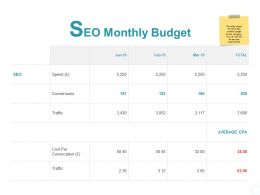 Seo Monthly Budget Convocation Ppt Powerpoint Presentation Show Slides