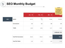 SEO Monthly Budget Cost Ppt Powerpoint Presentation Infographics Download
