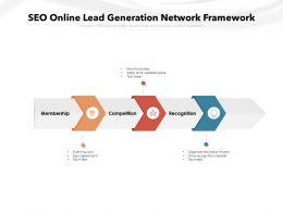 SEO Online Lead Generation Network Framework