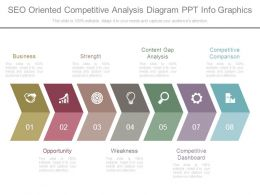 Seo Oriented Competitive Analysis Diagram Ppt Info Graphics