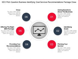 Seo Pitch Question Business Identifying Goal Services Recommendations Package Close