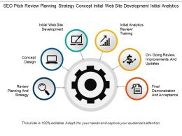 Seo Pitch Review Planning Strategy Concept Initial Web Site Development Initial Analytics