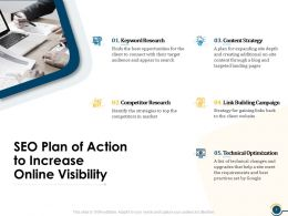 SEO Plan Of Action To Increase Online Visibility Ppt Powerpoint Presentation Visual Aids Summary