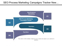 Seo Process Marketing Campaigns Tracker New Products Marketing Cpb