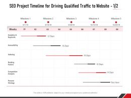 SEO Project Timeline For Driving Qualified Traffic To Website Milestone Ppt Slides Outfit