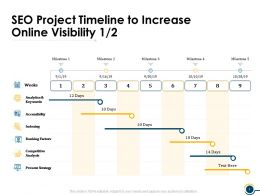 SEO Project Timeline To Increase Online Visibility Ppt Powerpoint Presentation Visual Aids Styles