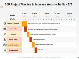 SEO Project Timeline To Increase Website Traffic Ppt Powerpoint Tips