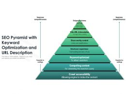 SEO Pyramid With Keyword Optimization And URL Description